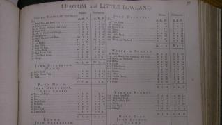 Survey of Leagram in 1774 (LRO DDX 59/1, f70) © reproduced by kind permission of Lancashire Archives